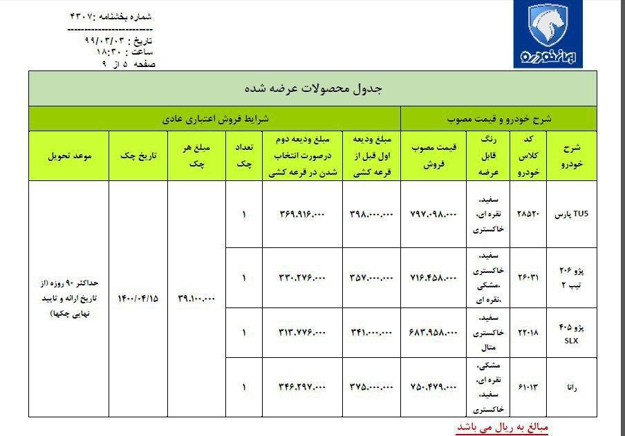 قیمت نهایی محصولات ایران خودرو