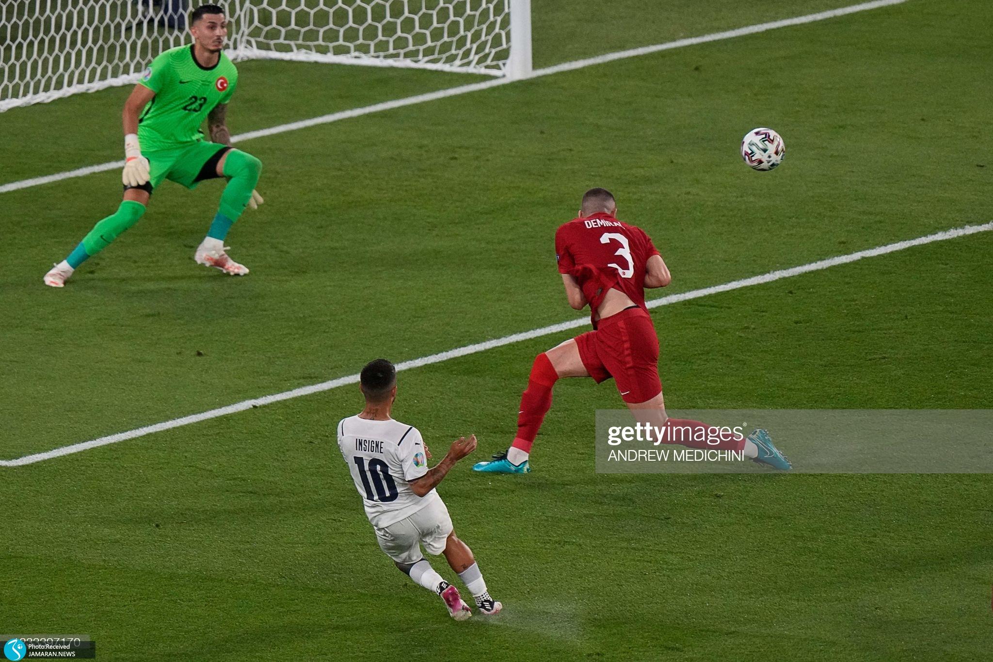یورو ۲۰۲۰ - تیم ملی فوتبال ترکیه تیموملی فوتبال ایتالیا