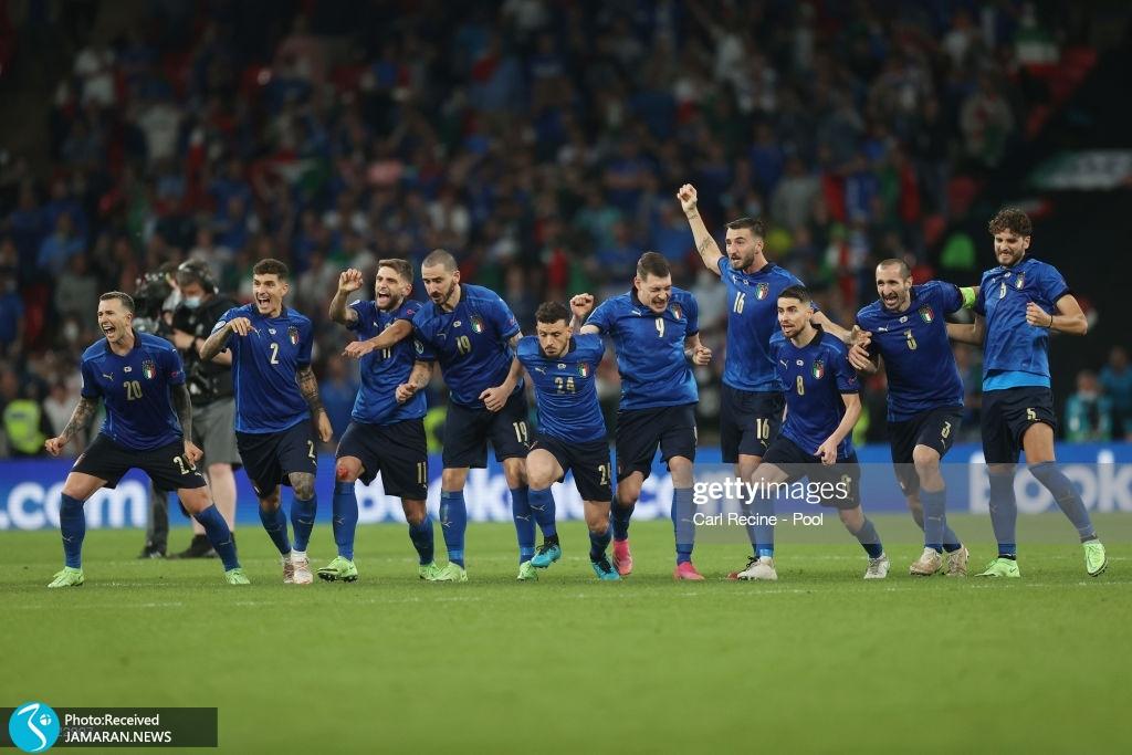 جشن قهرمانی یورو ۲۰۲۰