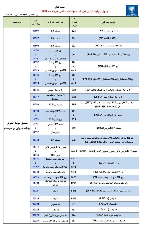 طرح تبدیل حواله های ایران خودرو به سایر محصولات از امروز 4 خرداد