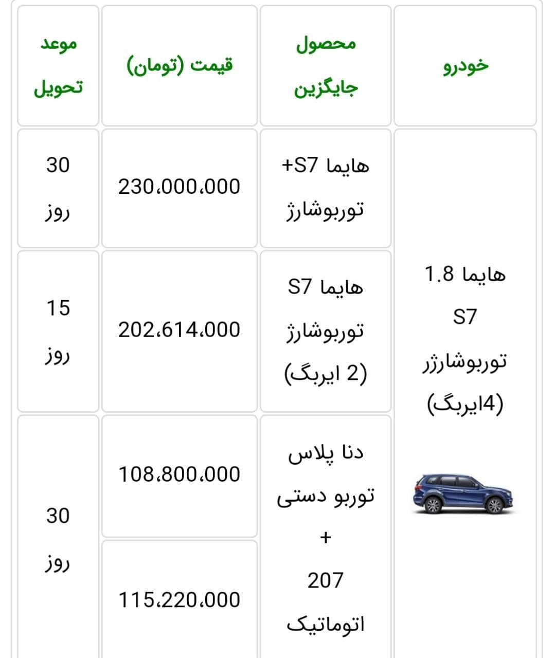 طرح تبدیل خودروهایما S7 توربوشارژ