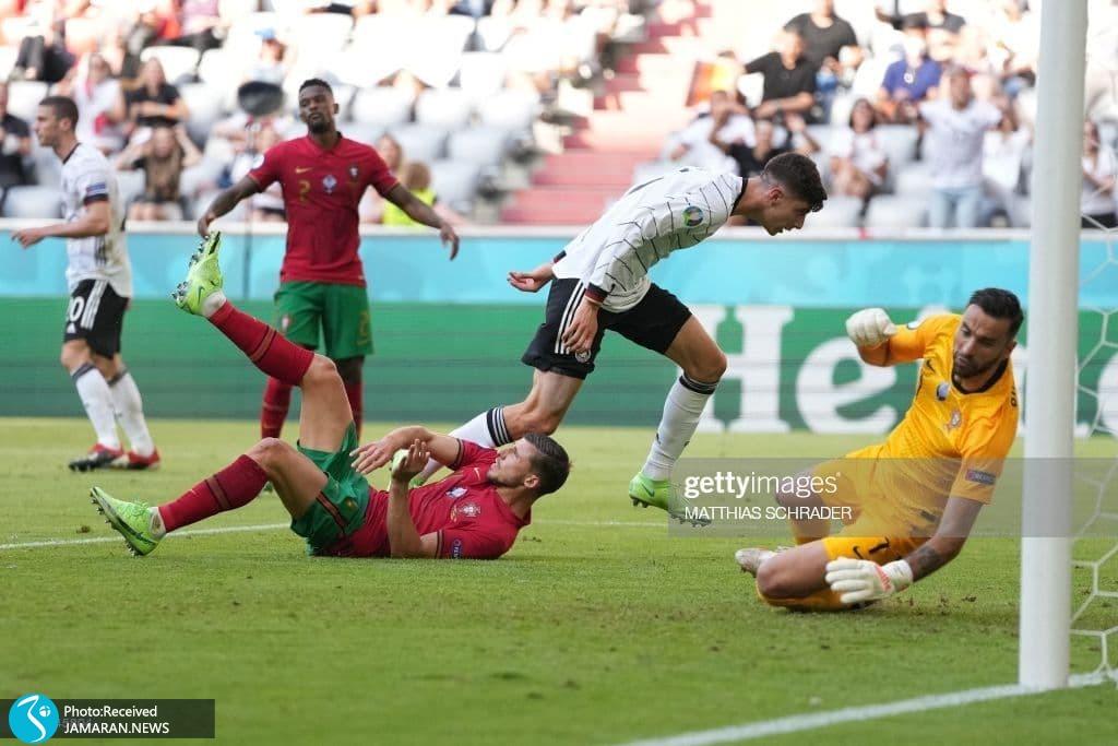یورو 2020 - تیم فوتبال آلمان و پرتغال
