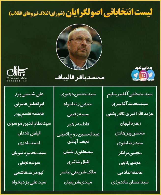 لیست انتخاباتی شورای ائتلاف نیروهای انقلاب(اصولگرا)
