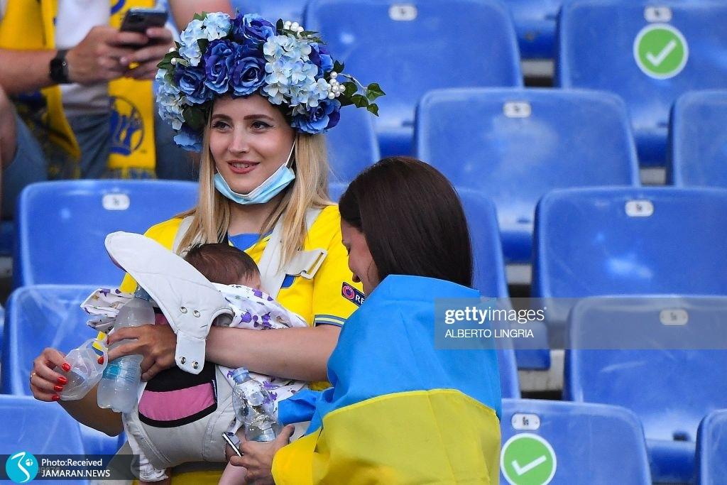 یورو ۲۰۲۰ انگلیس اوکراین