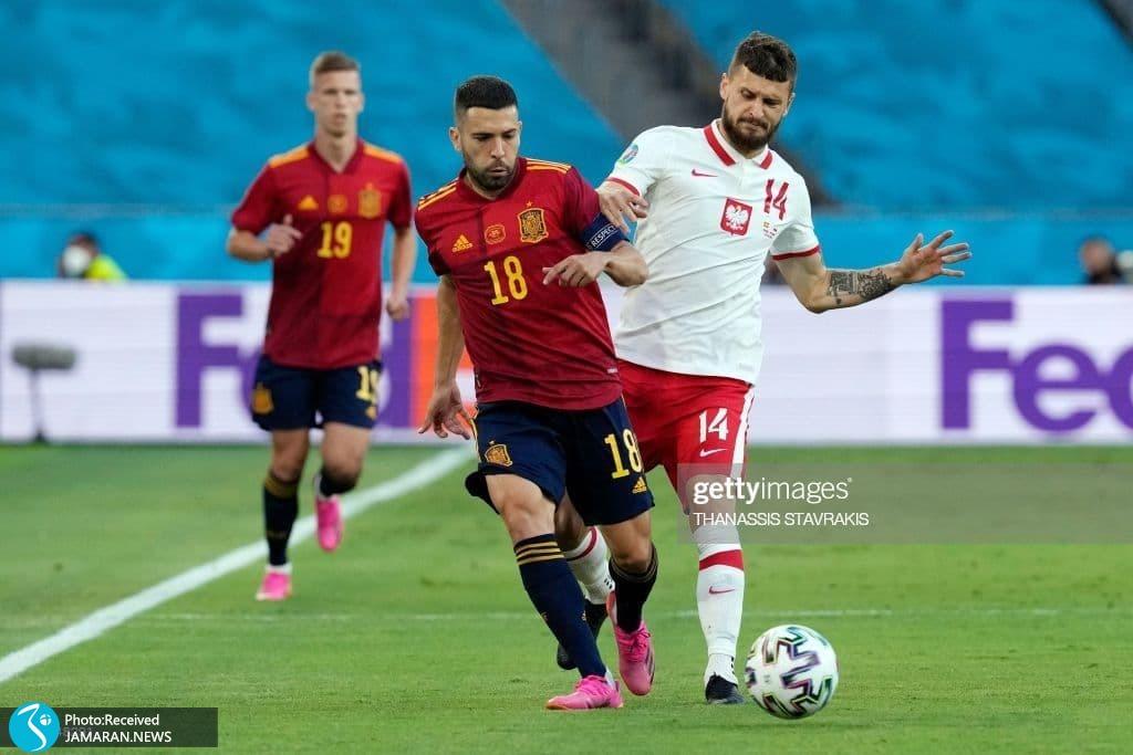یورو 2020 - تیم فوتبال اسپانیا و لهستان جردی آلبا