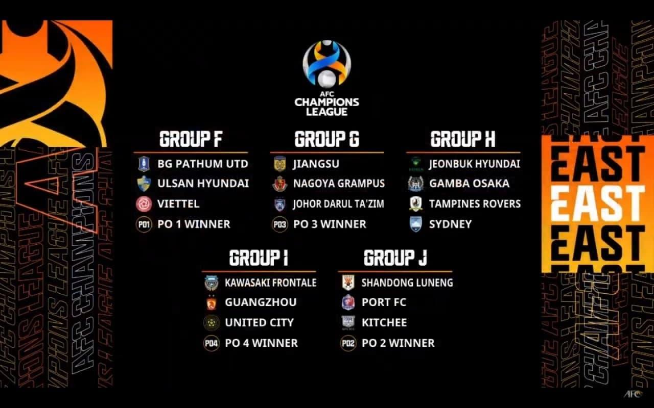 گروه بندی منطقه شرق در لیگ قهرمانان آسیا