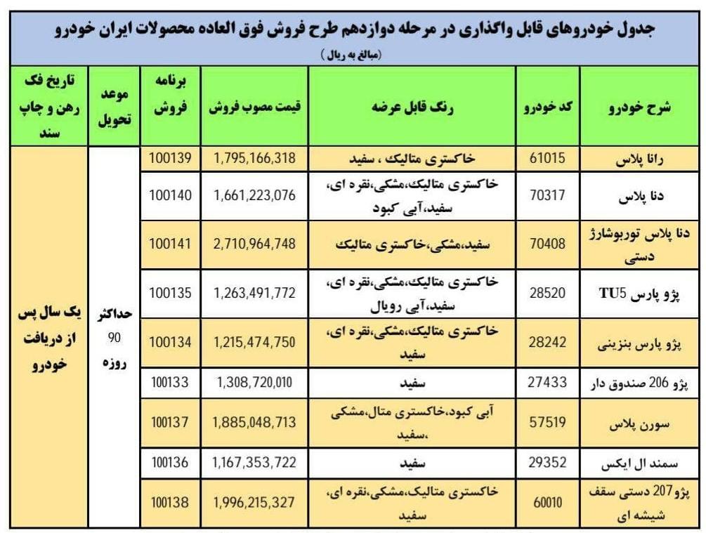 فروش فوری ایران خودرو در دهه فجر