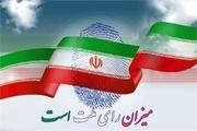 انصراف یک نامزد مجلس خبرگان در خراسان شمالی