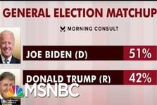 ترامپ از رقیب انتخاباتی خود جا مانده است