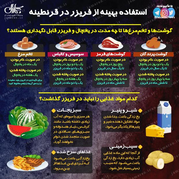 چگونه از فریزر برای نگهداری از مواد غذایی خود در دوران قرنطینه استفاده کنیم؟