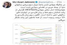 وزیر ارتباطات: سهم زبان فارسی در اینترنت به 1.8 درصد رسید