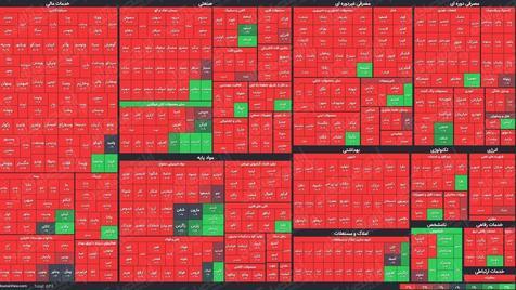 دلایل منفی شدن بازار سرمایه چه بود؟ / حقوقی ها چه نقشی دارند؟ / سهام داراسوم چقدر می ارزد؟ / 196 میلیون سهم از یک صف 200 میلیونی، مردم نبودند!