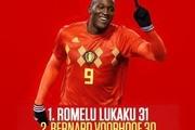 بهترین گلزن تاریخ تیم ملی بلژیک مشخص شد+ عکس