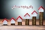مهلت جدید برای ثبتنام و پرداخت وام اجاره مسکن/ شرایط وام ودیعه مسکن + سامانه نام نویسی