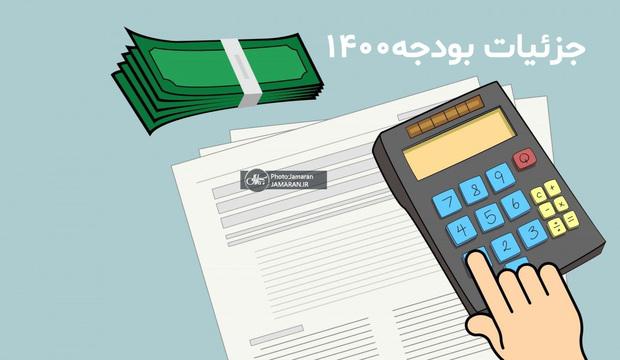 پایان بررسی تبصره های بودجه/ بودجه 1400 در دستور کار یکشنبه مجلس