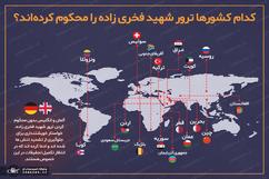 کدام کشورها ترور شهید فخری زاده را محکوم کرده اند؟