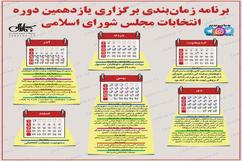 برنامه زمانبندی برگزاری یازدهمین دوره انتخابات مجلس شورای اسلامی