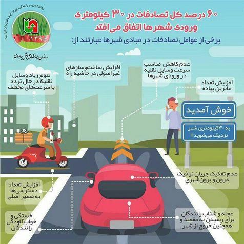 چرا بیشتر تصادفات در 30 کیلومتری ورودی شهرها اتفاق میافتد؟/ اینفوگرافی