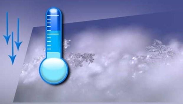 هوای یزد تا اوایل هفته آینده خنک خواهد بود