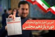 نتایج غیر رسمی شمارش آرا در  شهرستان اصفهان