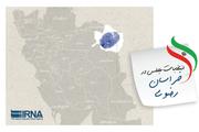 نتایج انتخابات در حوزه انتخابیه قوچان و فاروج اعلام شد